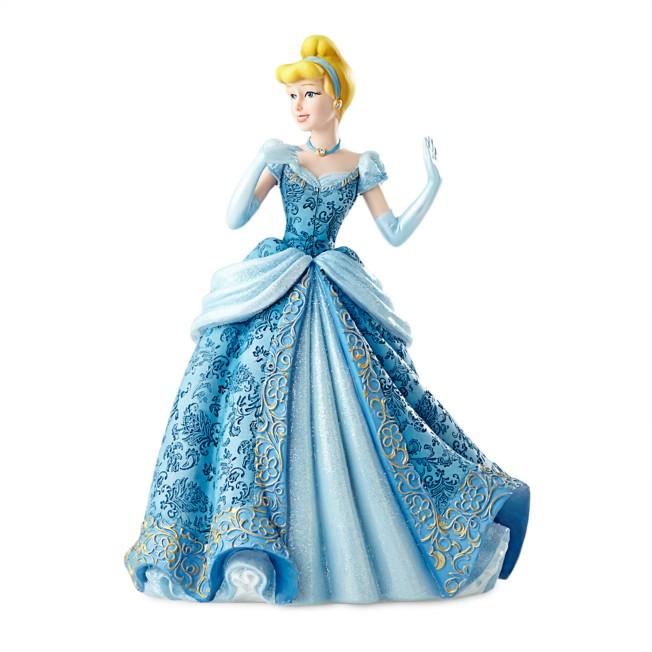 Cinderella Couture de Force Figurine by Enesco – Cinderella